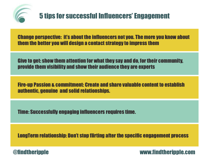 5 tips for successful Influencers' Engagement